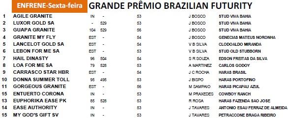 GP Brazilian Futurity 2015 - inscritos