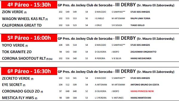 class III derby